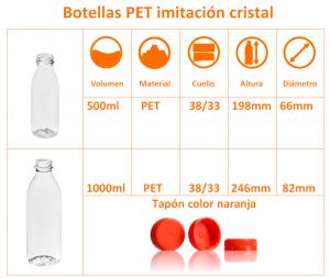 Botellas-Mizumo